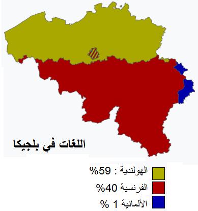لغات بلجيكا ويكيبيديا