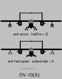 Armament options proposed for the OV-10X