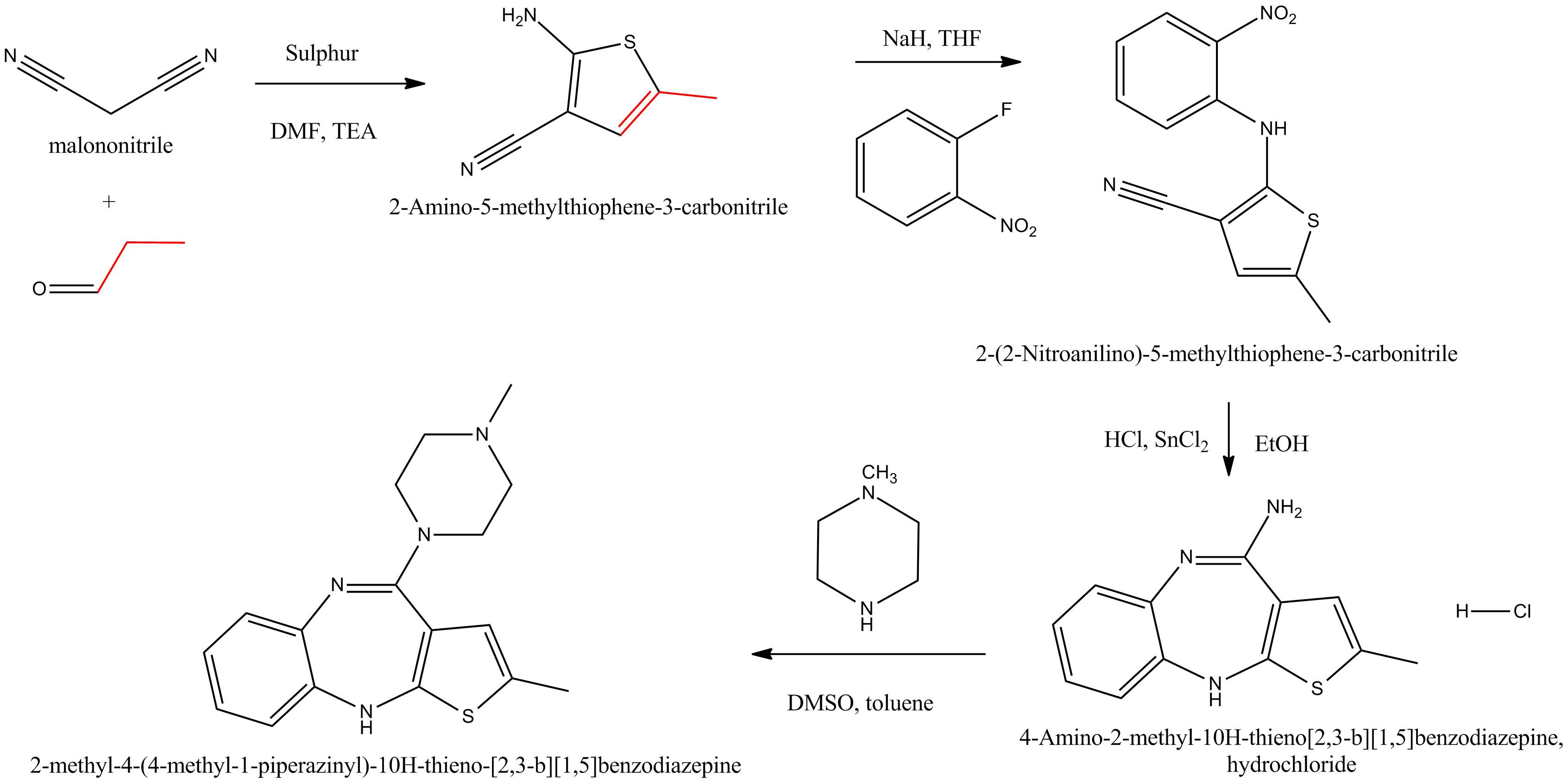 phenergan hyperemesis