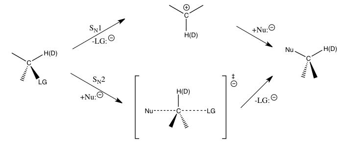 SN1 vs SN2.png