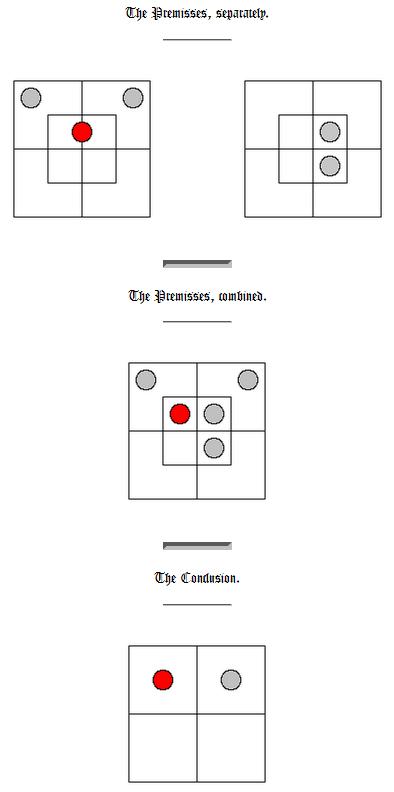 Filesymbolic Logic Carrollg Wikimedia Commons