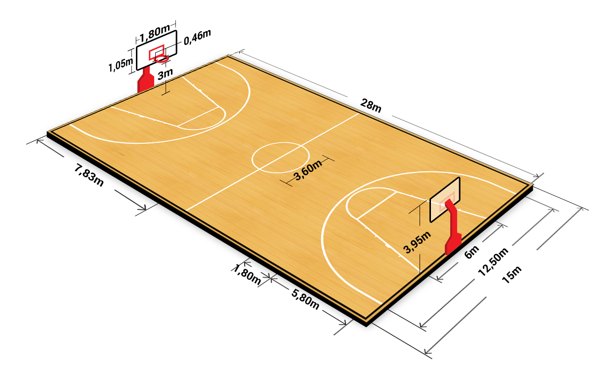File basketball court wikimedia commons for Small basketball court size