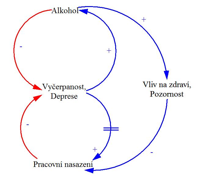File:Bremeno alkohol.png