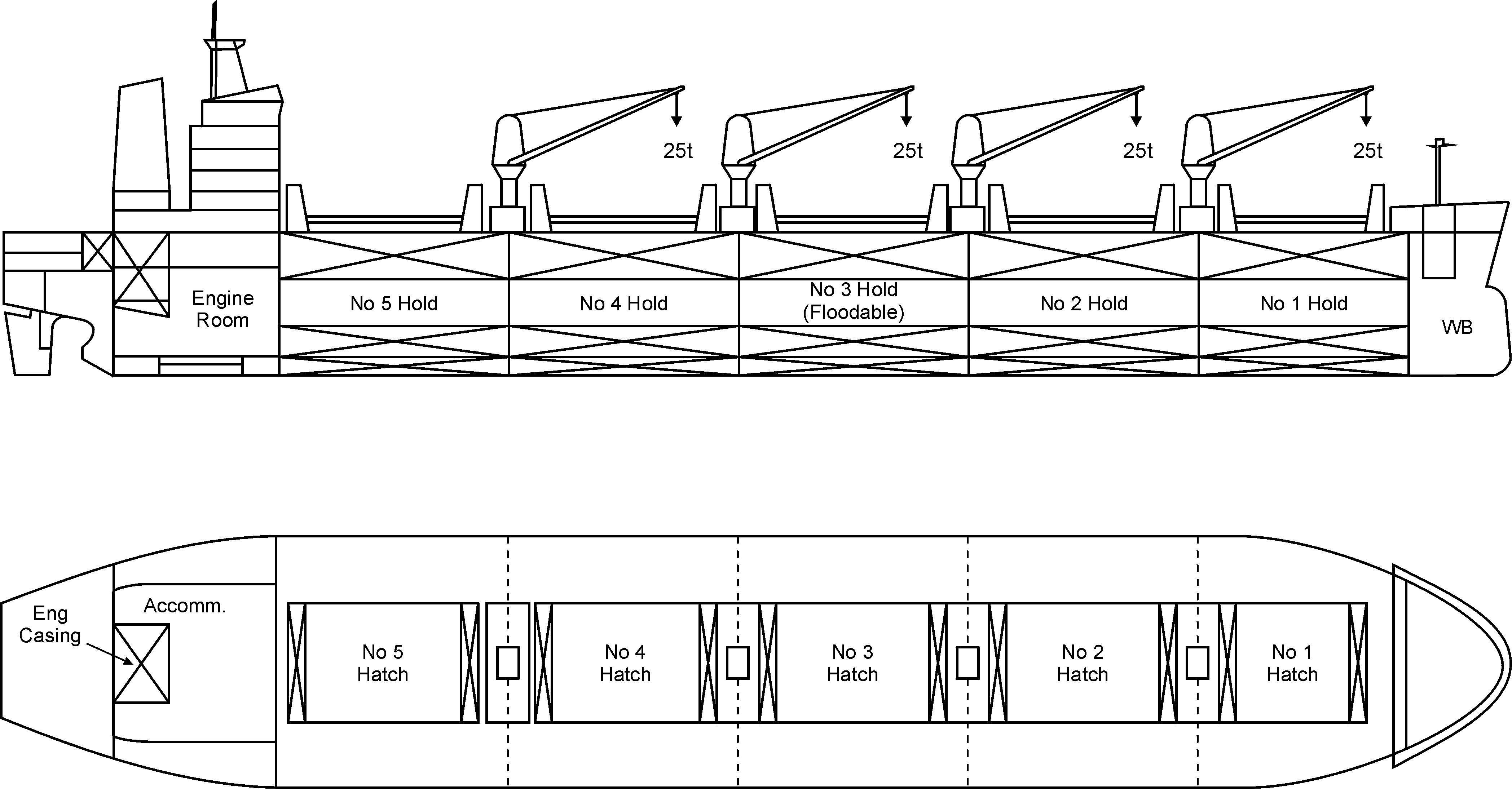 Description Bulk carrier general arrangement english.png