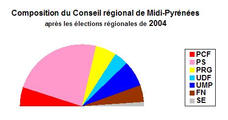 CR Midi-Pyrénées 2004.PNG