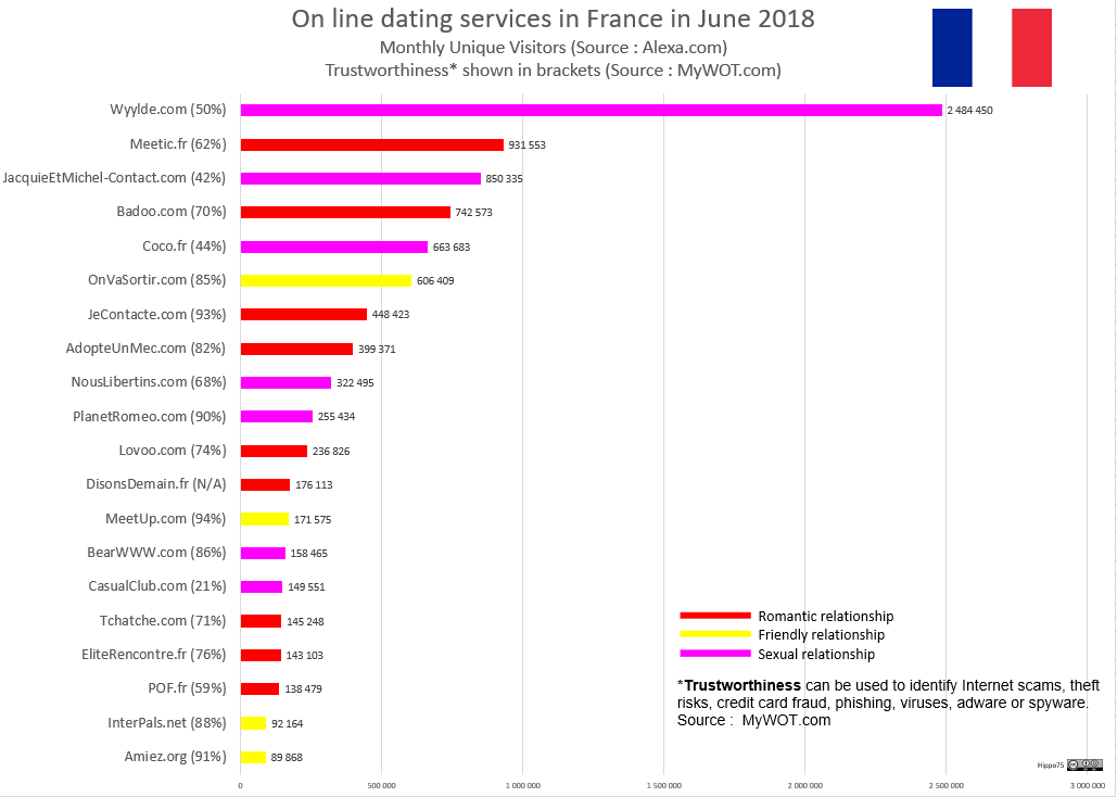 DatingWebSites France 201806 V4.png