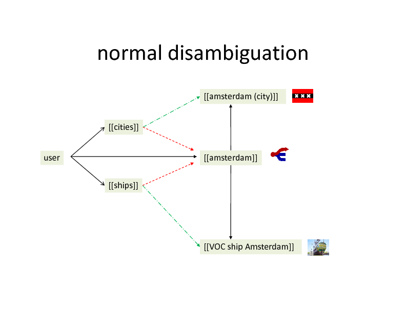 2/2 (disambiguation)