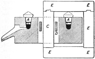 EB1911 Iron and Steel - Fig. 24.—Kjellin Induction Electric Steel Melting Furnace.jpg