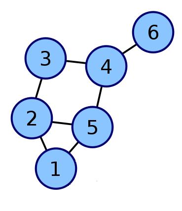 читаете найти маршрут из матрицы узлов с Работа