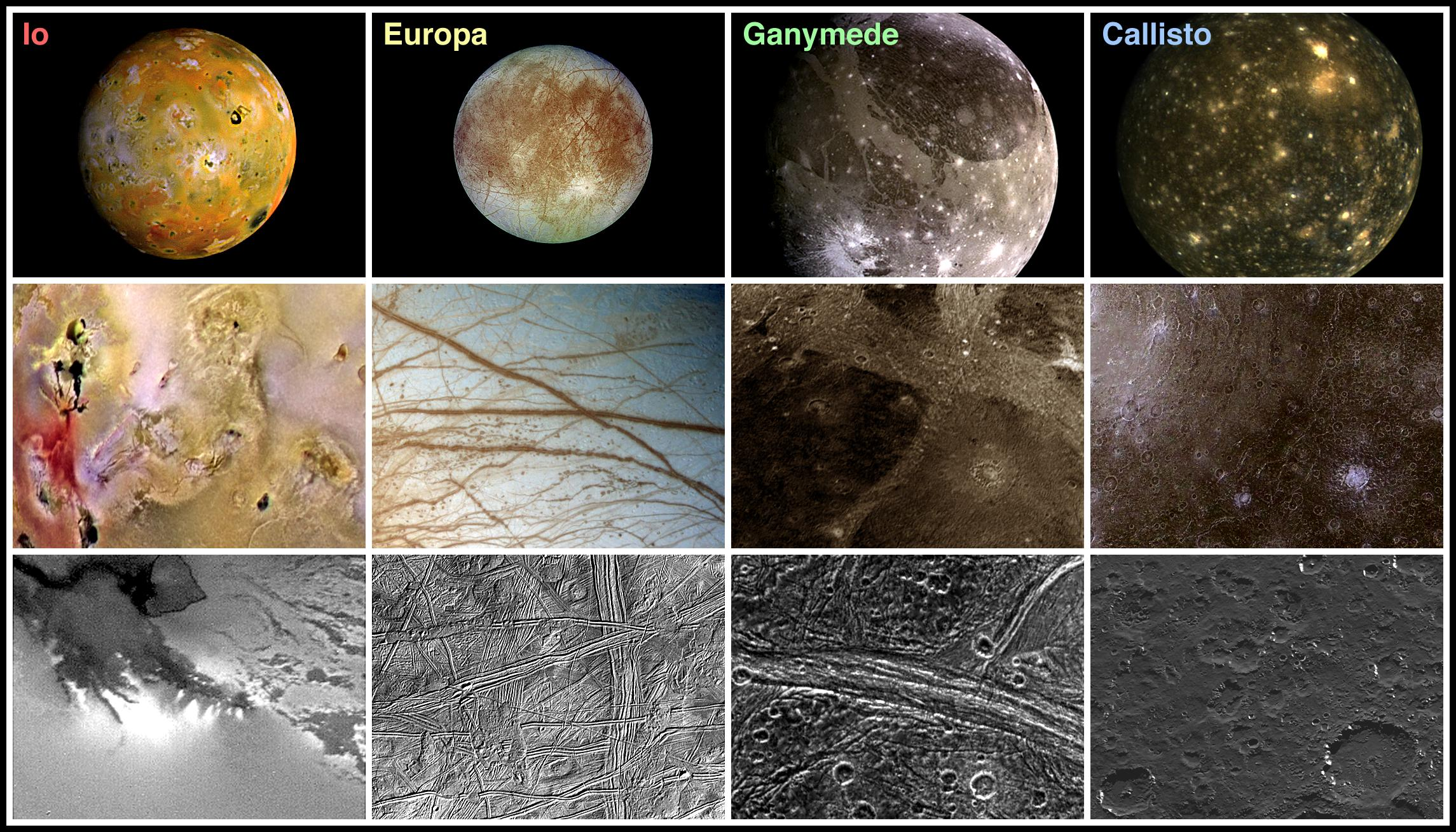 the moons of jupiter Washington, dc—twelve new moons orbiting jupiter have been found—11 normal outer moons, and one that they're calling an oddball this brings jupiter's total number of known moons to a whopping 79—the most of any planet in our solar system.