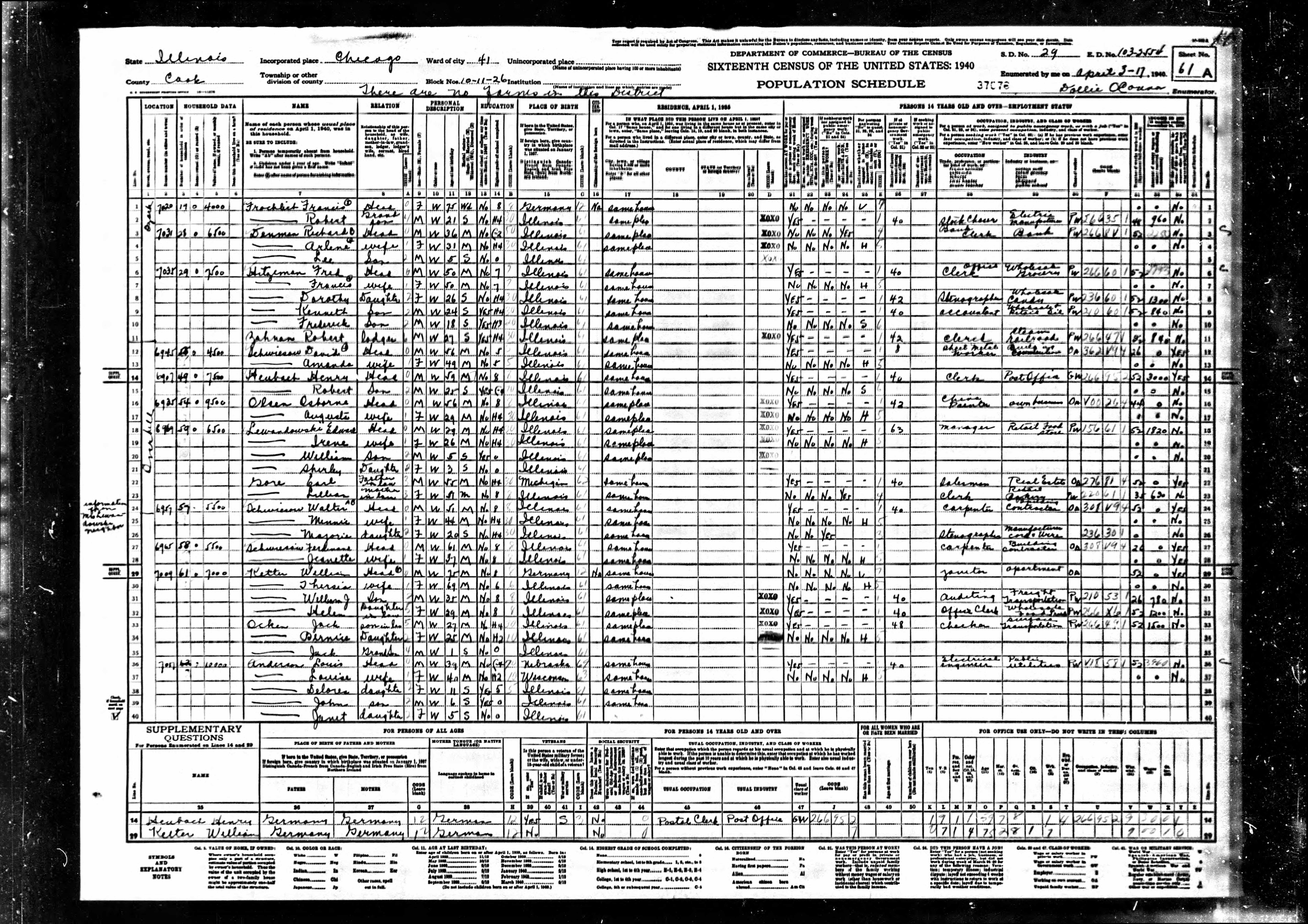 Osborne theomun olsen wikipedia 1940 us census with osborne living in chicago illinois malvernweather Gallery