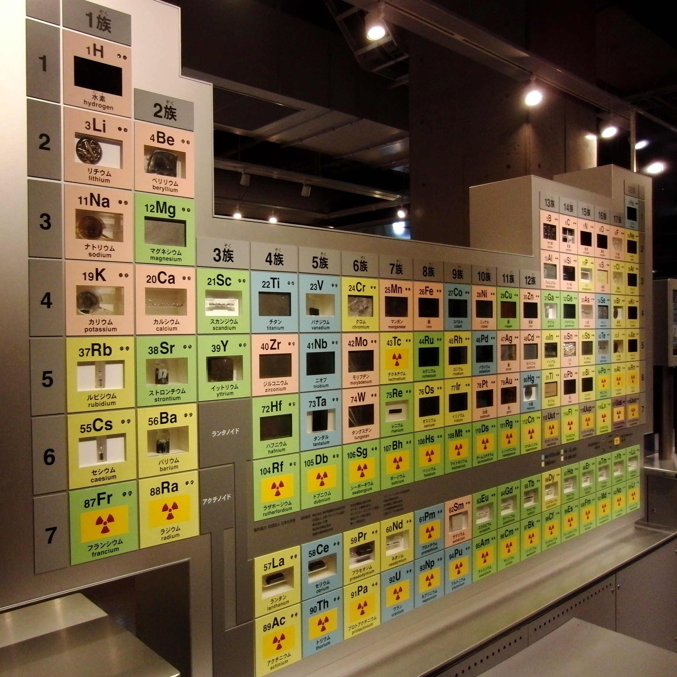 Fileperiodic Table Real Thingsg Wikimedia Commons