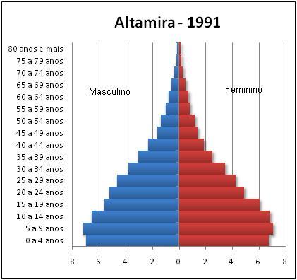 Piramide1991.JPG