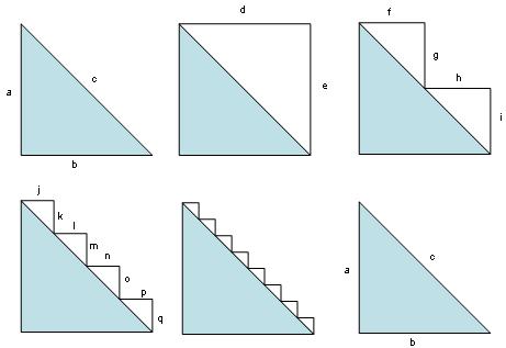 Pythagoras paradox.png