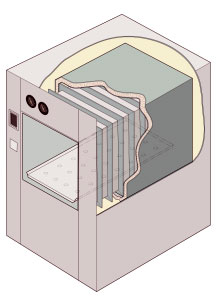 Rectangular-medical-autoclave-cutaway