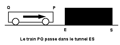 Notations pour le passage du train dans un tunnel