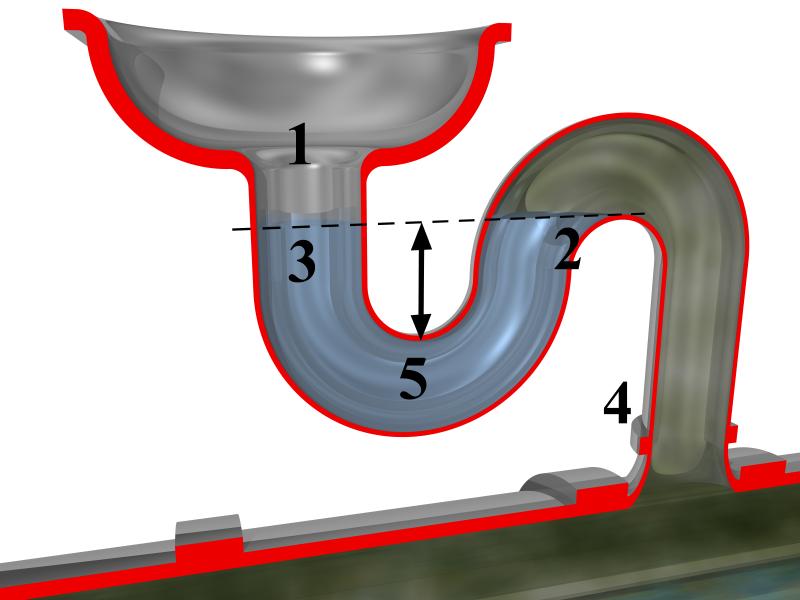 Fuel Pump Lock Ring Tool Autozone