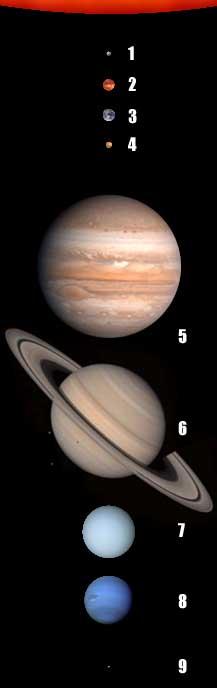 Solare Planeten99.jpg