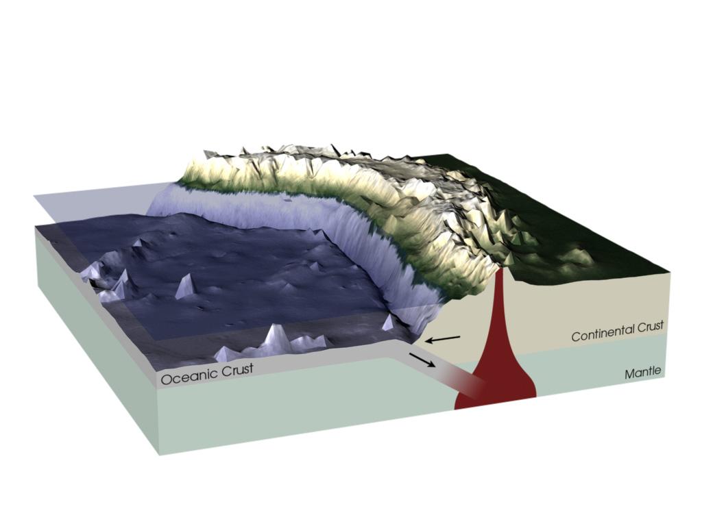 Filesubduktion Wikimedia Commons Volcano Diagram Shield Volcanojpg