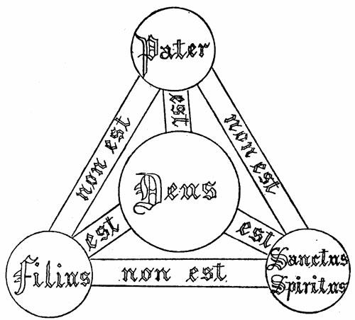 Filetrinity Triangle Shield Of Trinity Diagram 1896g