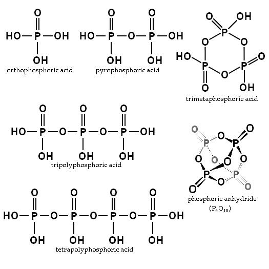 Sobre fórmula do ácido fosfórico Various_Phosphoric_Acids