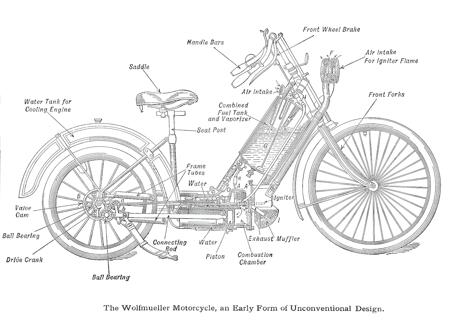 File 1894 Hildebrand  26 Wolfm C3 BCller diagram as well Photo 01 besides 338921 Early Unit Fork Qs in addition 1971 Chevelle Engine Wiring Harness together with 165. on vintage motorcycle wiring diagram