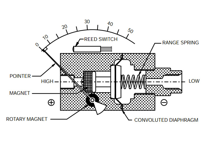 file 300dgc diagram wikimedia commons. Black Bedroom Furniture Sets. Home Design Ideas