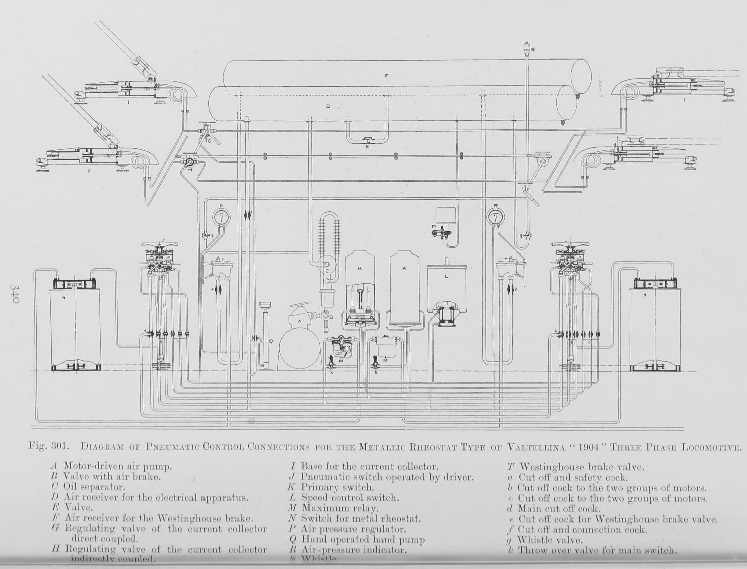 diagram of electric locomotive diagram of electric fish