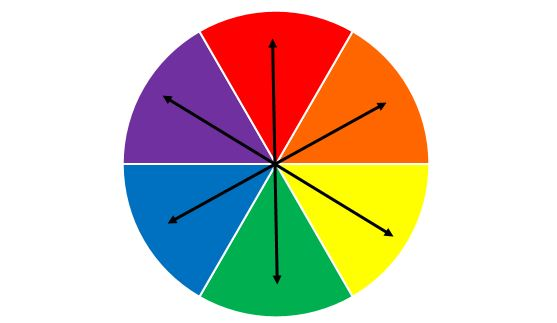 File:Color wheel .jpg