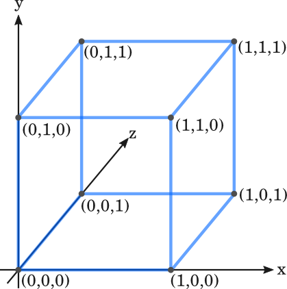 ebook Les distributions