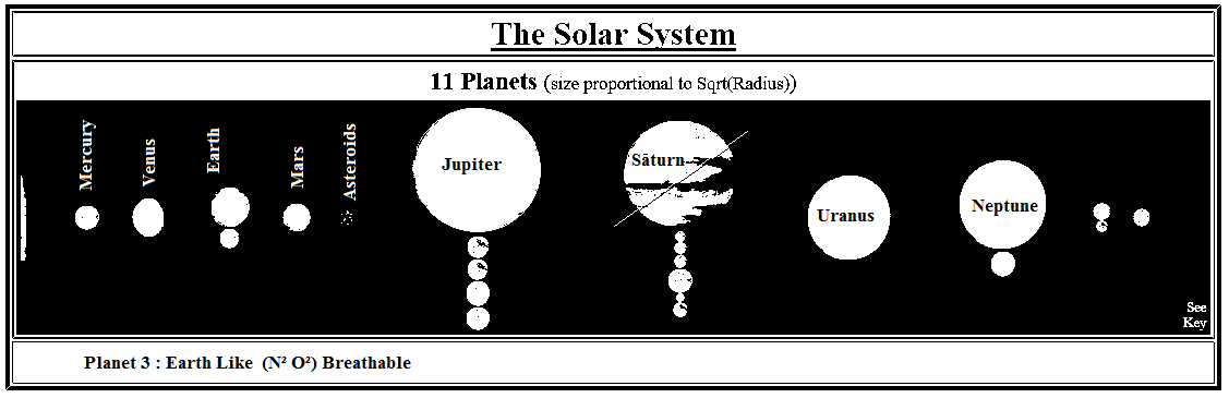 File:Diagram of the Earths Solar System.png - Wikimedia CommonsWikimedia Commons