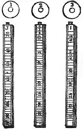 EB1911 - Hydrometer Fig. 6.—Jones's Hydrometer.jpg