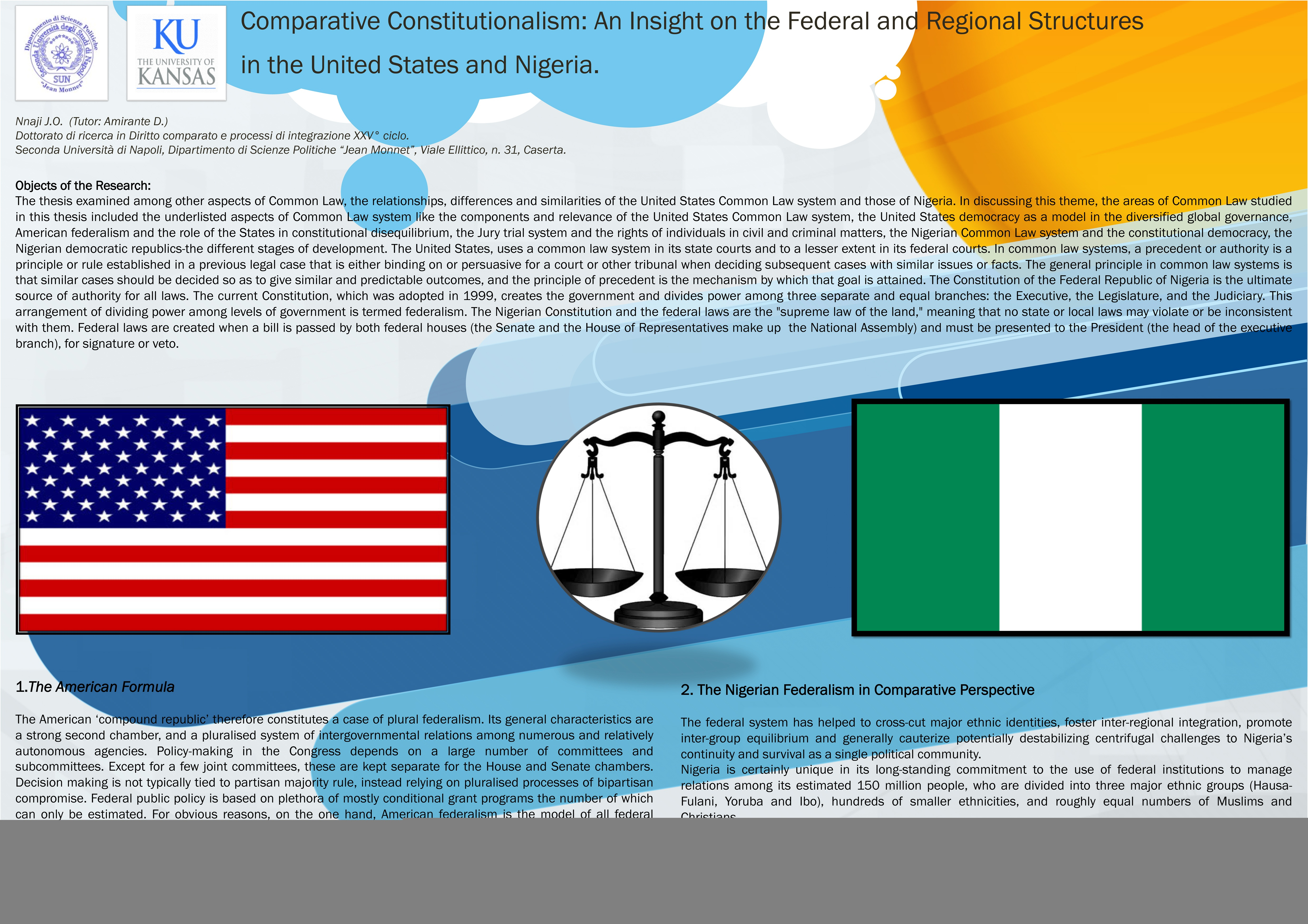 federal republic essay Federal vs republic  topics: united states,  pol201 essay 2 dumas maugile the federal budget of the united states is the legislation dictating how much money the federal government is entitled to spend in one fiscal year it is proposed by the president get but must be reviewed and then passed by congress to pass it and put it into law.