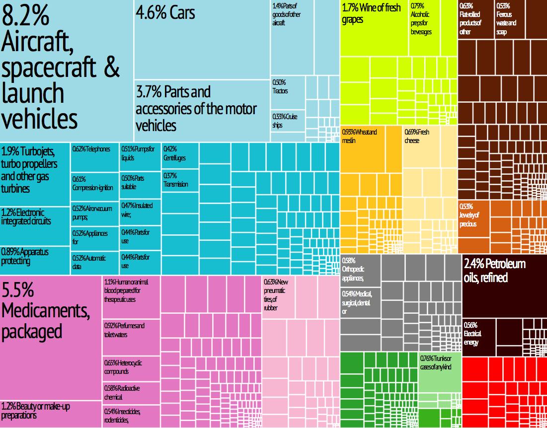 atlas of economic complexity pdf