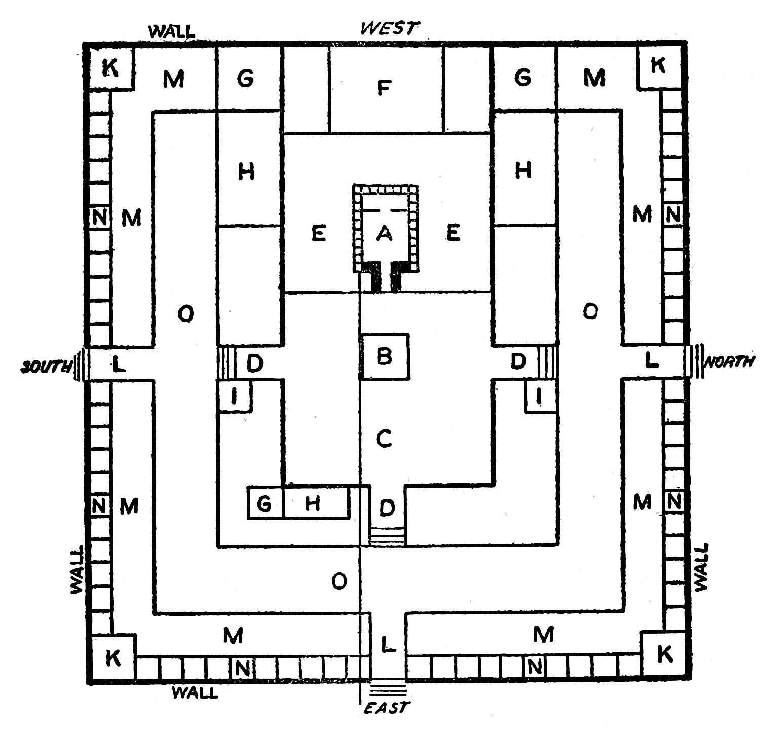 File:Ground Plan of Ezekiel's Temple.png - Wikimedia Commons