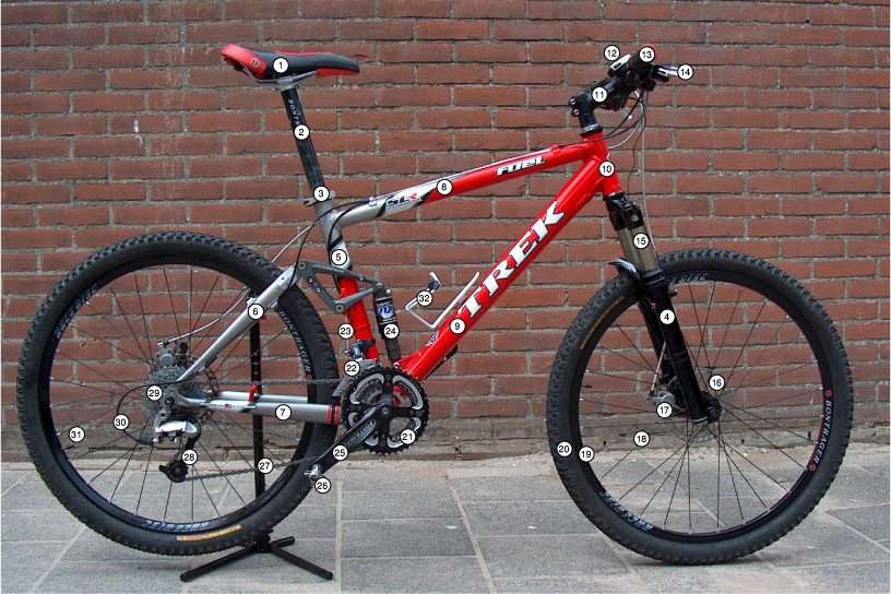 File:MTB parts jpg - Wikimedia Commons