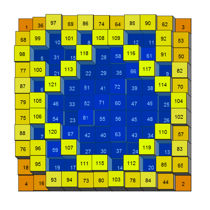File:MagicSquare 11x11.png