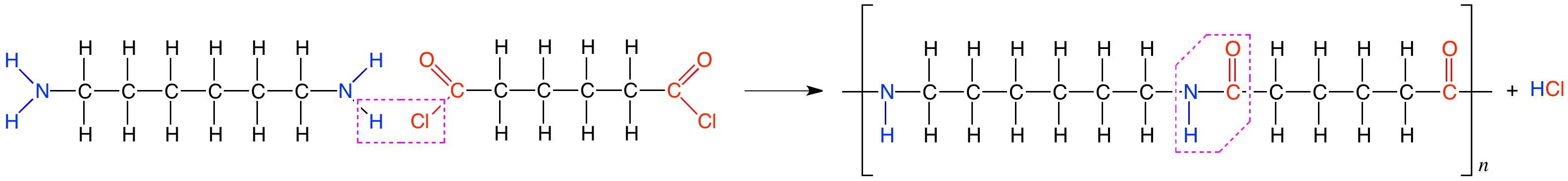 Nylon 6,6 formation using adipoyl chloride.png English: Nylon 6,6 formation using adipoyl chloride Date 19 April 2014, 21:30:39 Source Own