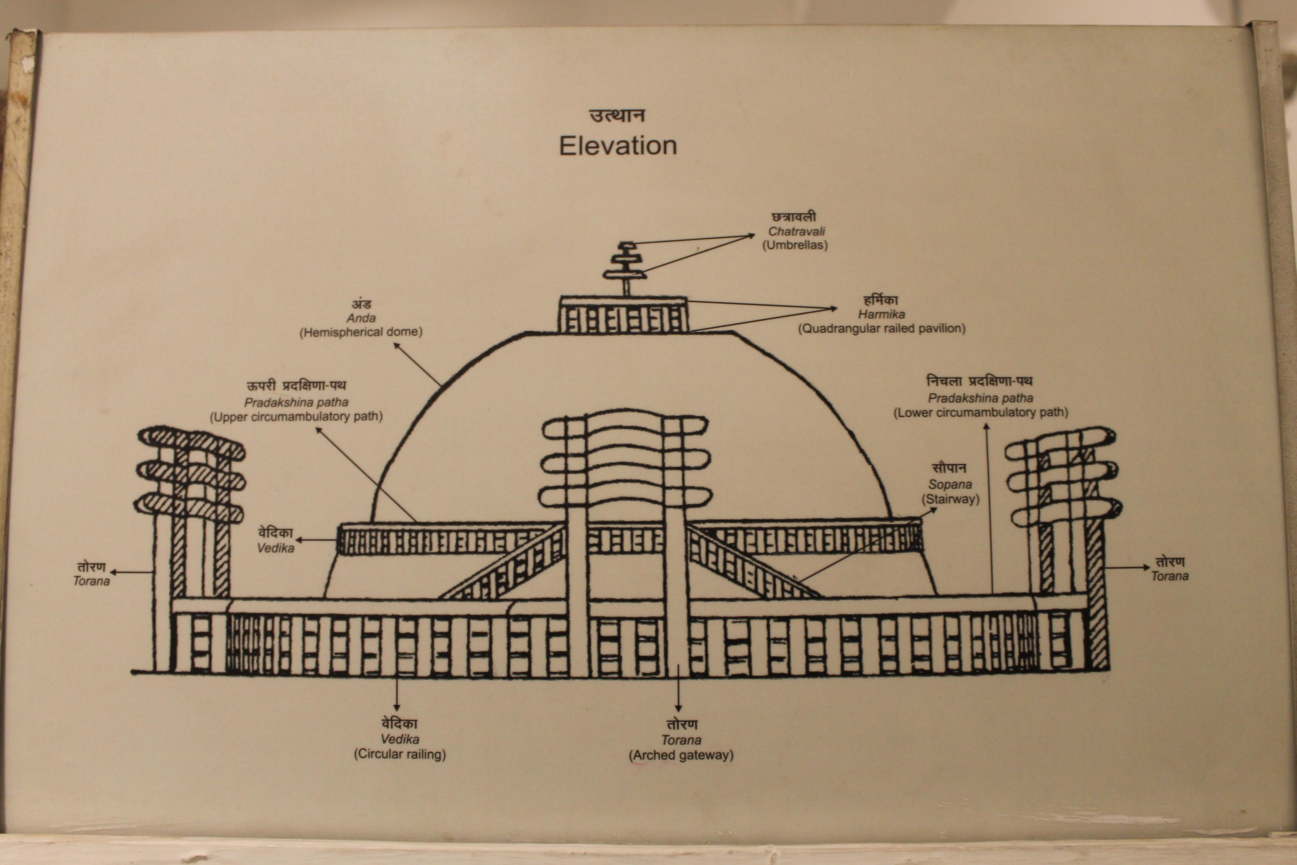 Sanchi Stupa Plan Elevation : File plan of stupa at sanchi g wikimedia commons