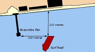 Boscombe Surf Reef