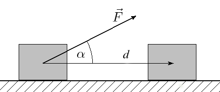 Concepto de fuerza en fisica wikipedia