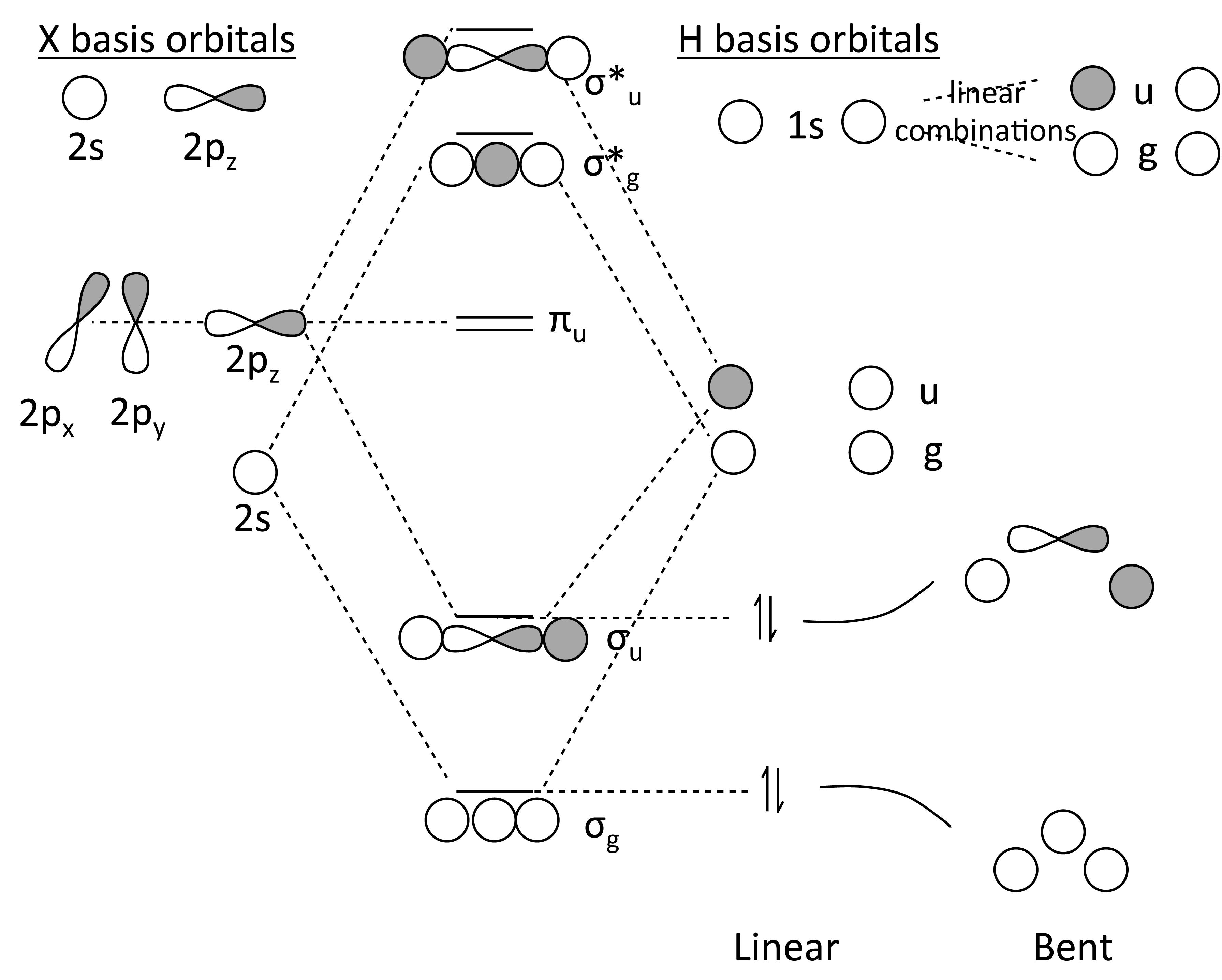 Filexh2 mo diagramg wikimedia commons filexh2 mo diagramg pooptronica Gallery