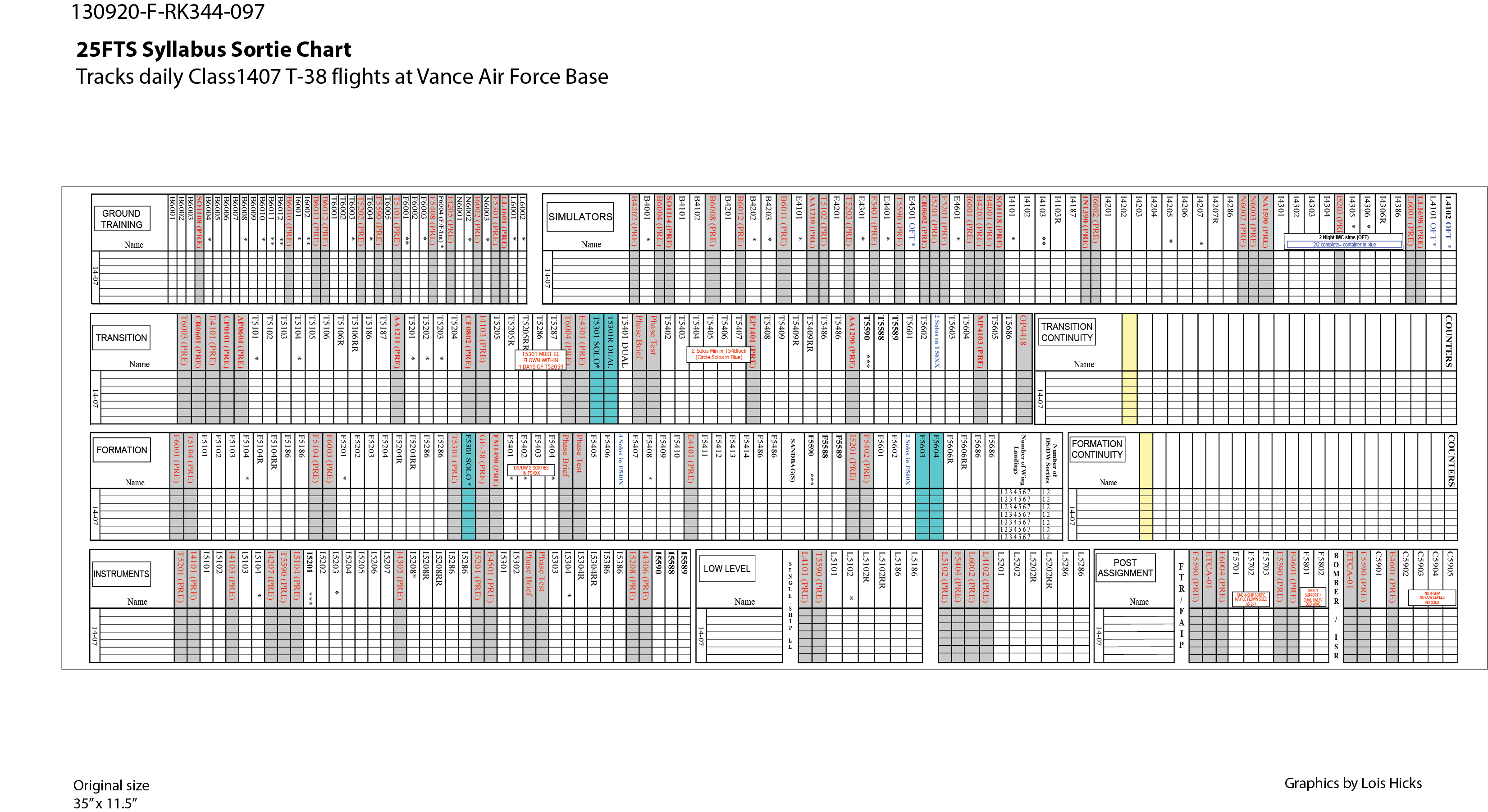 Ipad Size Chart: A sortie chart tracks daily T-38 Talon aircraft flights for ,Chart