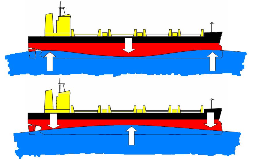 Image Result For Nautico
