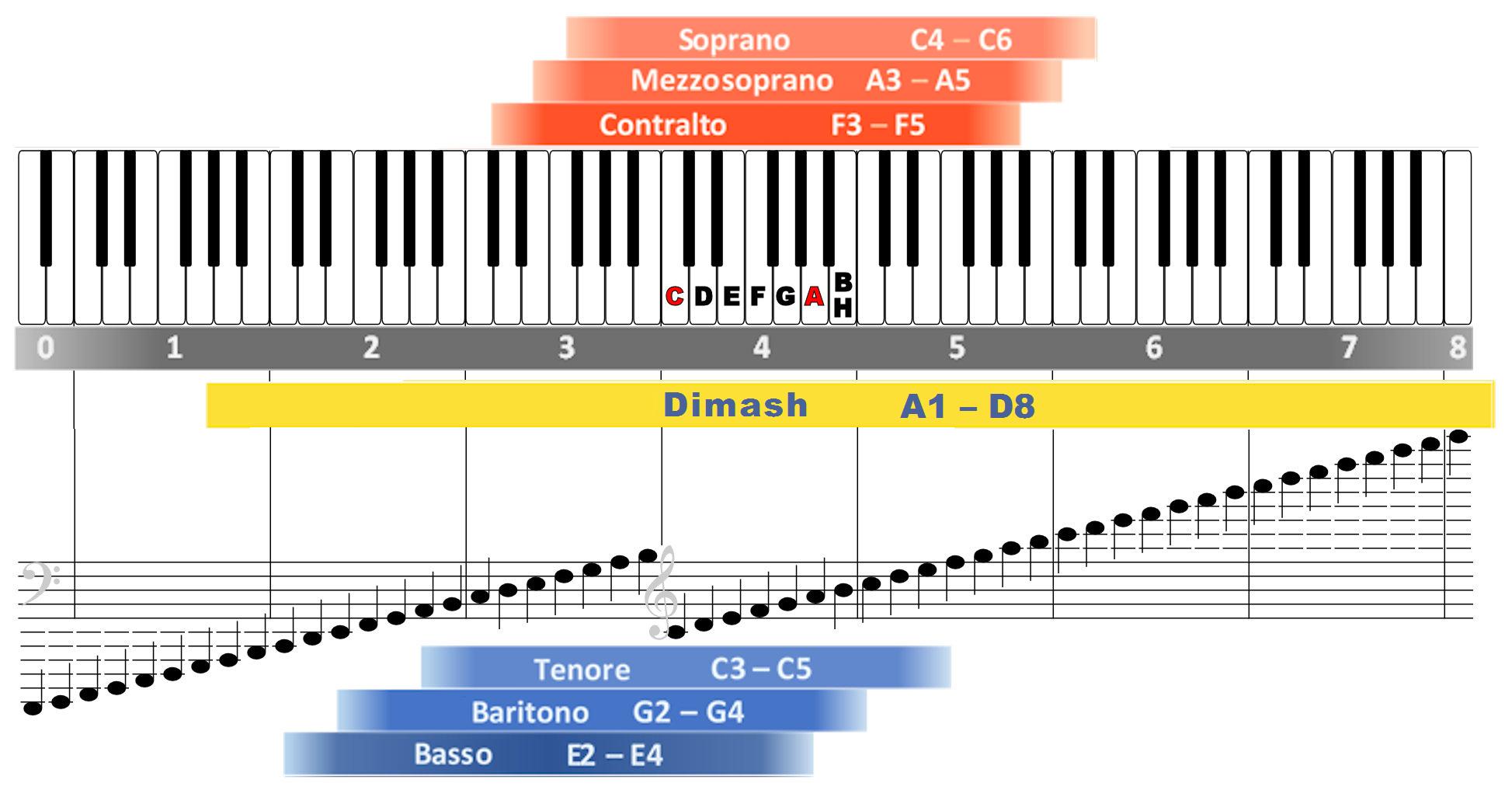 تحميل موسيقى بيانو وكمان mp3