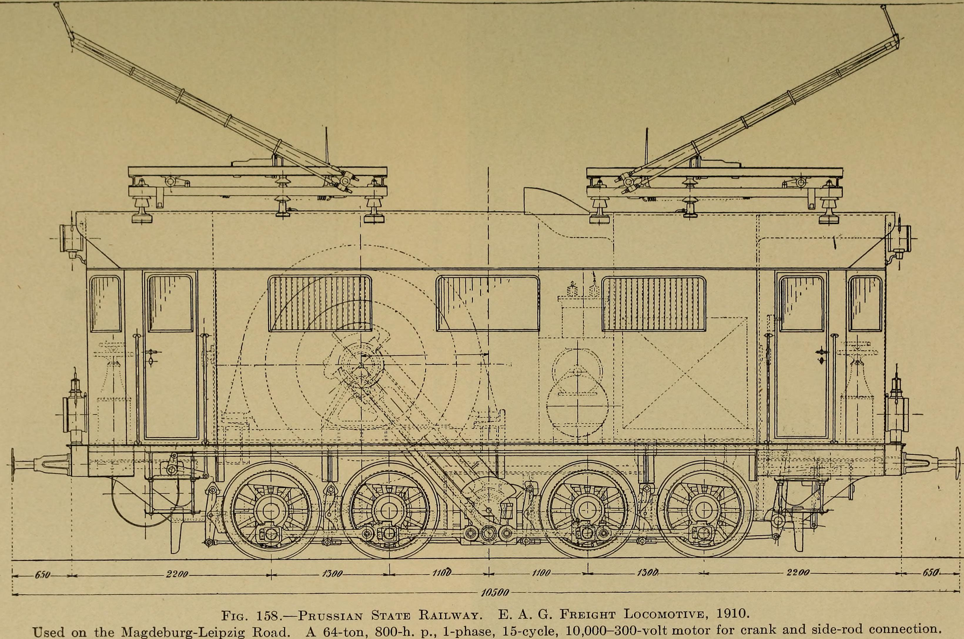 https://commons wikimedia org/wiki/file:electric_traction_for_railway_trains