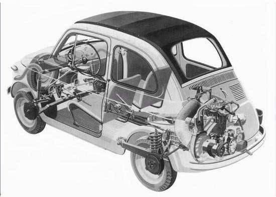 File Fiat Nuova 500 Prima Serie Spaccato Jpg Wikimedia Commons