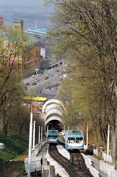 Kiev Funicular - Wikipedia