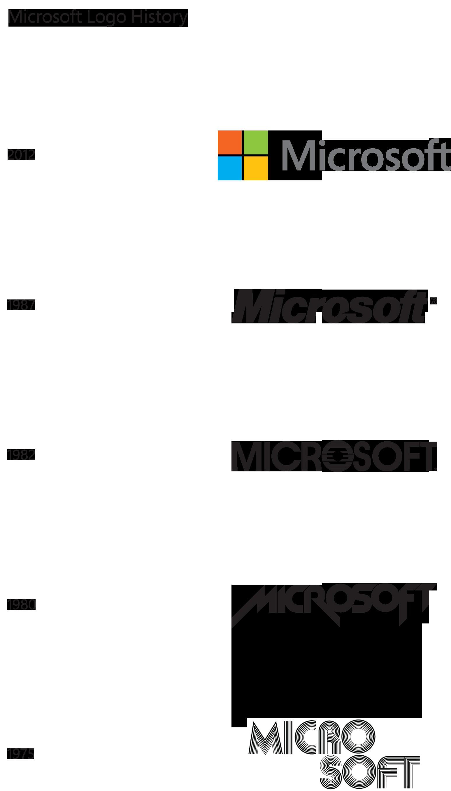 logos history: