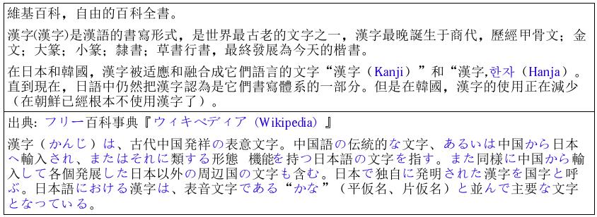 Célèbre Extension géographique et linguistique des sinogrammes — Wikipédia IK24